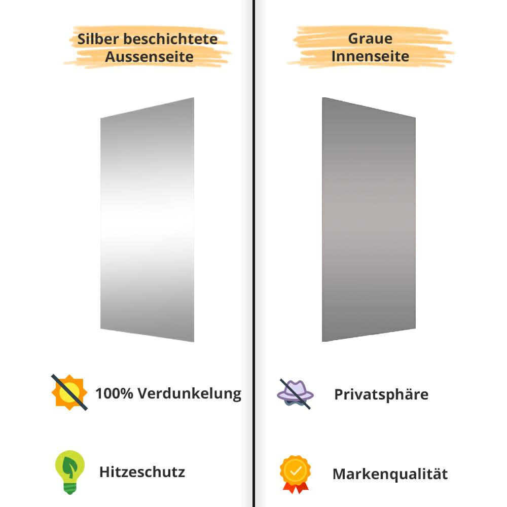 Verdunklungsstoff 100% blackout dachfenster grau