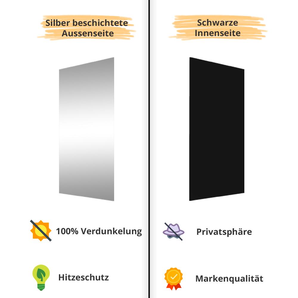 Verdunklungsstoff 100% blackout dachfenster grau Velux Dachfenster